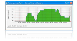 AKCP - Dados de sensores (Gráficos)