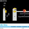 Dimensões e estrutura das Cancelas Automáticas CAME, linha GARD 3
