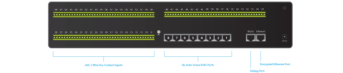Ligações sensorProbe-X60