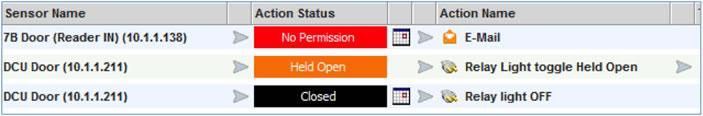 Notificações de controlo de acessos