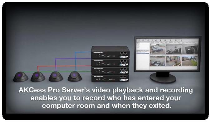 Registo de Videovigilancia em Rede